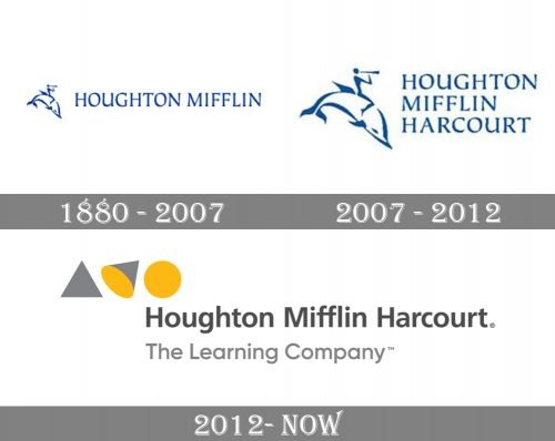Houghton Mifflin Harcourt Logo history