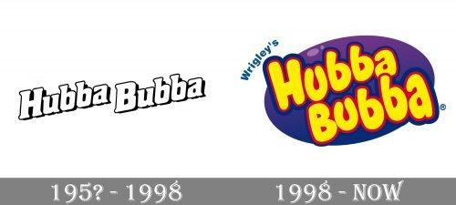 Hubba Bubba Logo history1