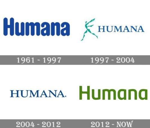 Humana Logo history