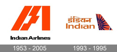 Indian Airlines Logo history