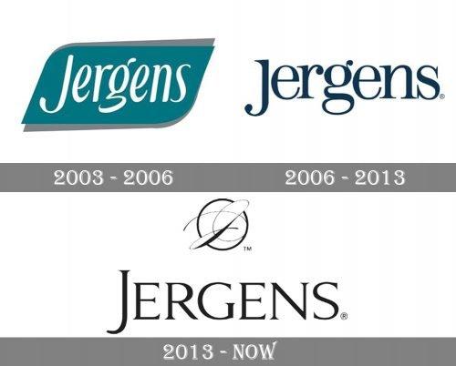 Jergens Logo history