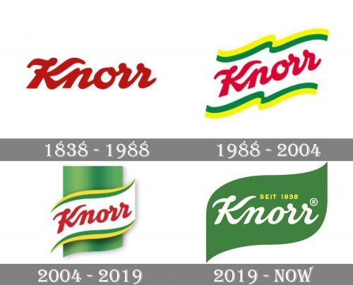 Knorr Logo history