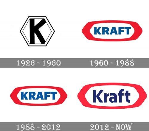 Kraft Foods Logo history