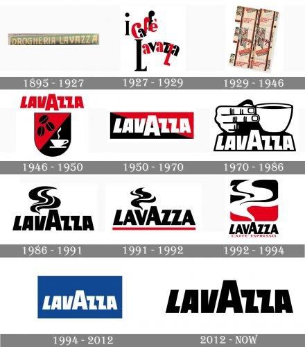 Lavazza Logo history