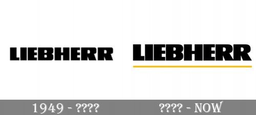 Liebherr Logo history