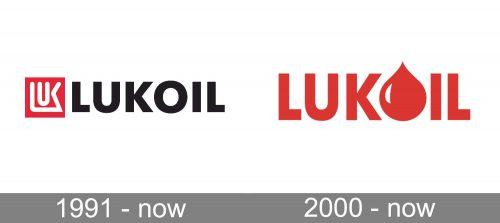 Lukoil Logo history