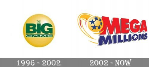 Mega Millions Logo history