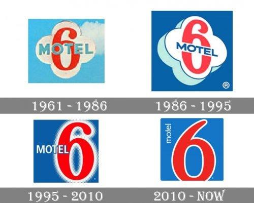 Motel 6 Logo history