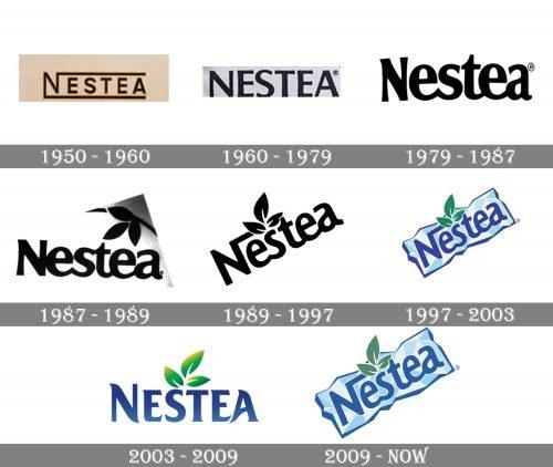Nestea Logo history