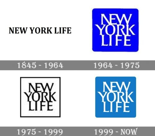 New York Life Logo history