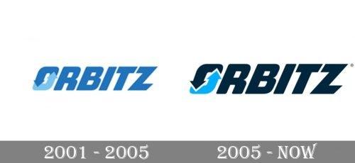 Orbitz Logo history