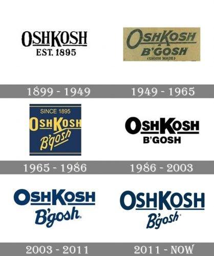 Oshkosh Logo history