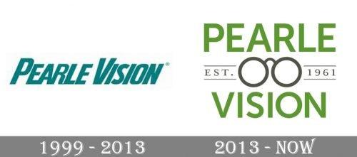 Pearle Vision Logo history