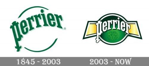 Perrier Logo history