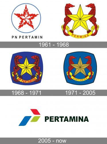 Pertamina Logo history
