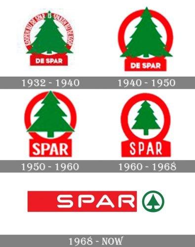 SPAR Logo history