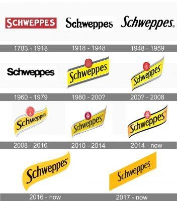 Schweppes Logo history