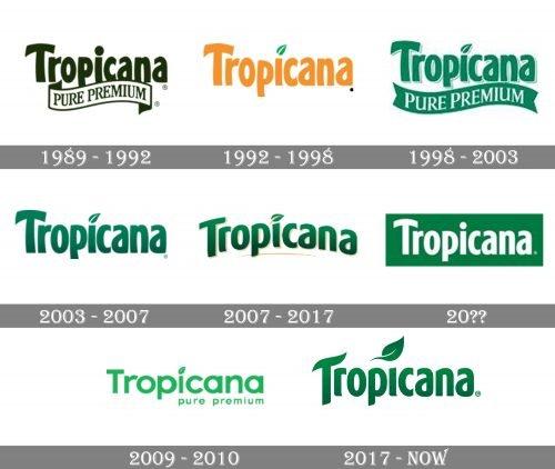 Tropicana Logo history