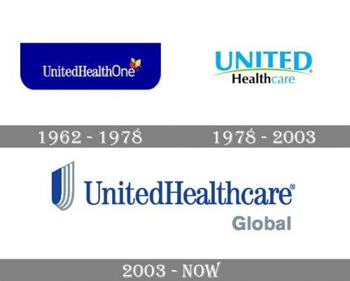 UnitedHealthCare Logo history
