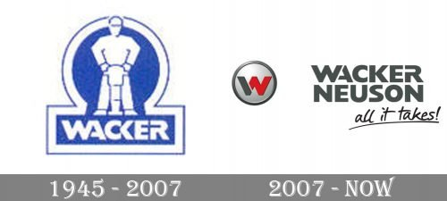 Wacker Neuson Logo history