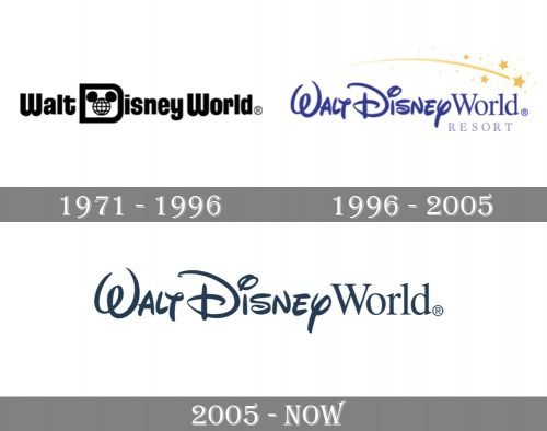 Walt Disney World Logo history