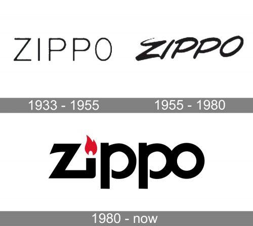Zippo Logo history