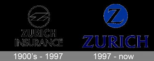 Zurich Logo history