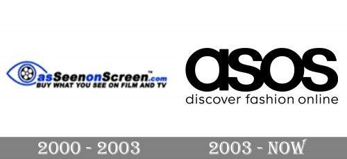 ASOS Logo history