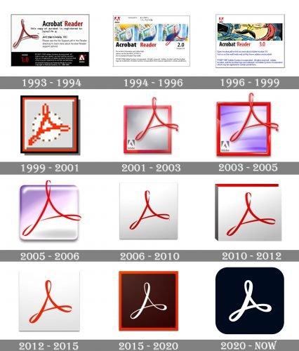 Adobe Acrobat Logo history