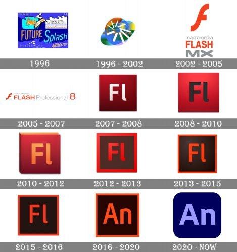 Adobe Flash Logo history