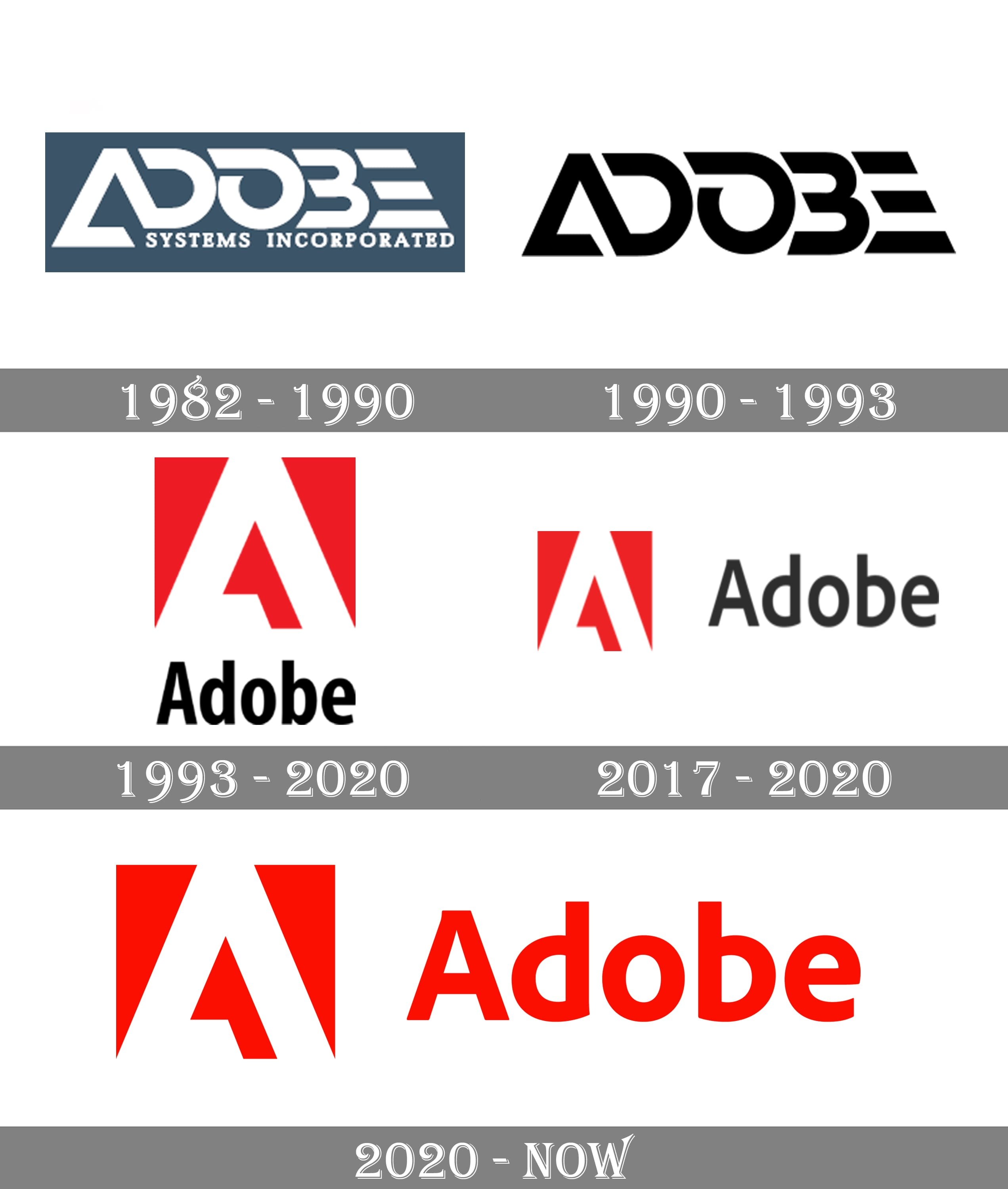 Adobe Logo And Symbol Meaning History Png