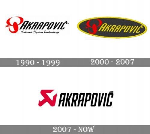 Akrapovic Logo history