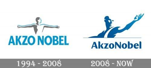 Akzonobel Logo history