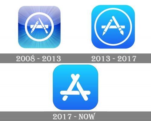 App Store Logo history