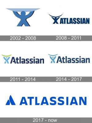Atlassian Logo history