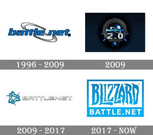 Battle.Net Logo history