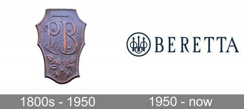 Beretta Logo history