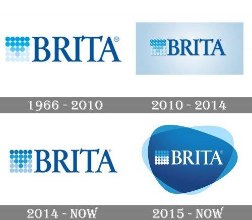 Brita Logo history