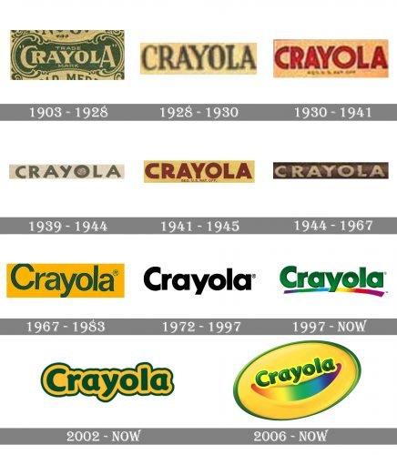 Crayola Logo history