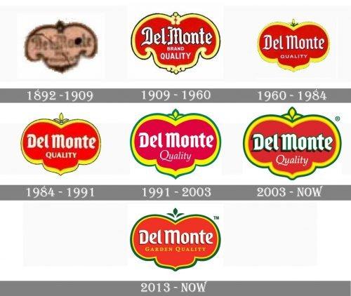 Del Monte Logo history