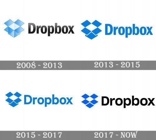 Dropbox Logo history