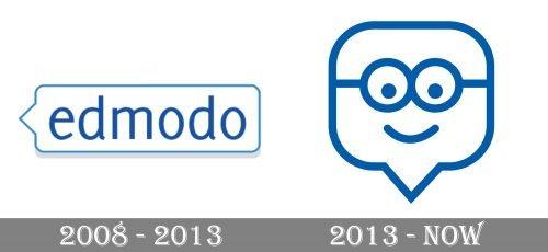 Edmodo Logo history