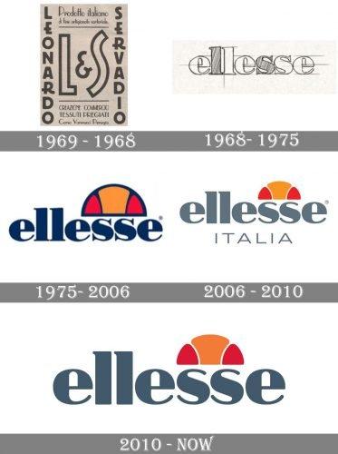 Emilio Pucci Logo history