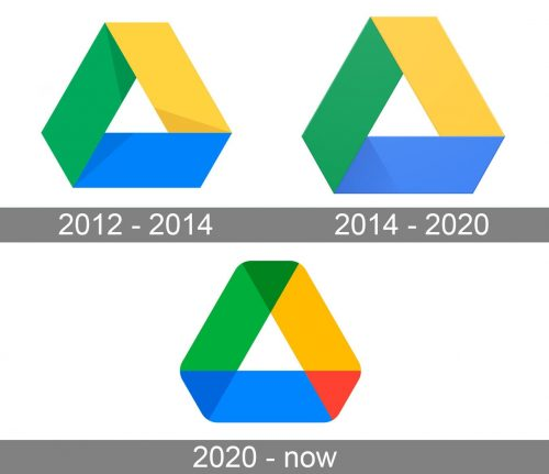 Google Drive Logo history