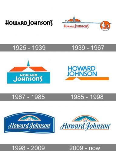 Howard Johnson Logo history