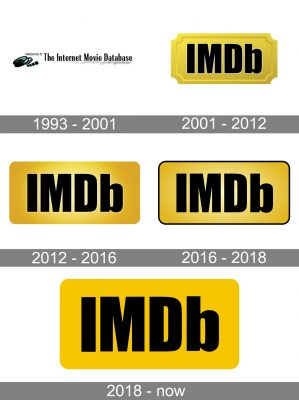 Imdb Logo history