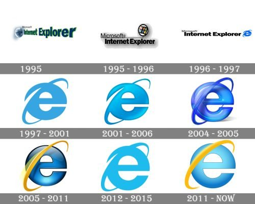 Internet Explorer Logo history