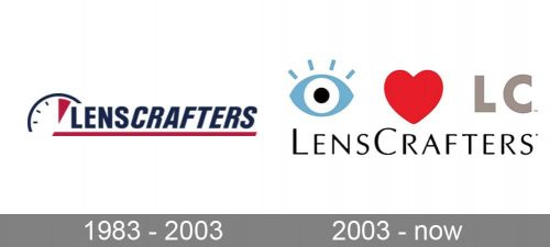 LensCrafters Logo history