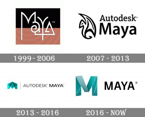 Maya Logo history