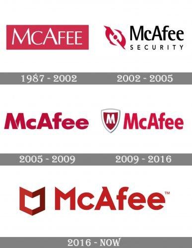 McAfee Logo history
